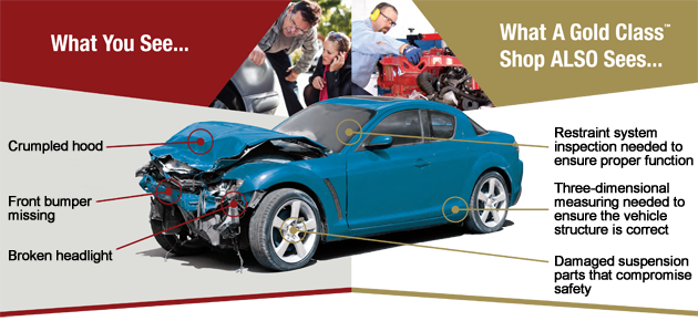 I-Car Gold Class Auto Collision Repair Shop